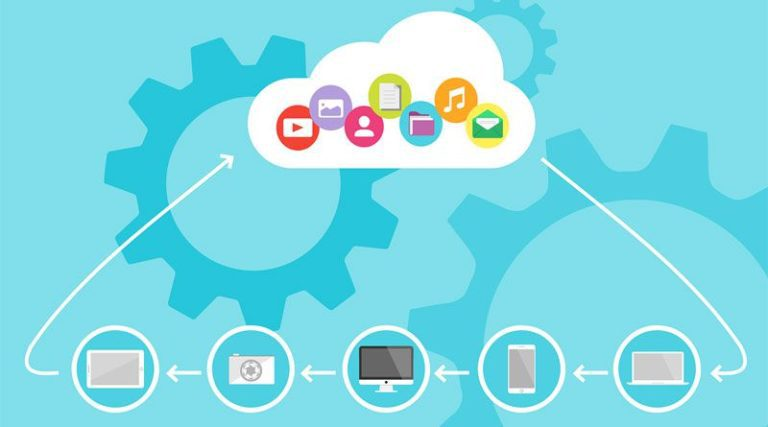 Looking Back at the Brief History of Cloud Computing