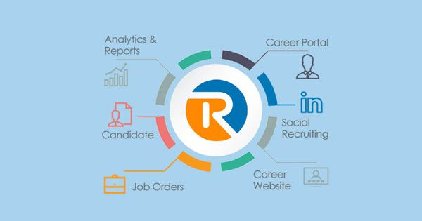 What is an Applicant Tracking System (ATS) | RecruitBPM