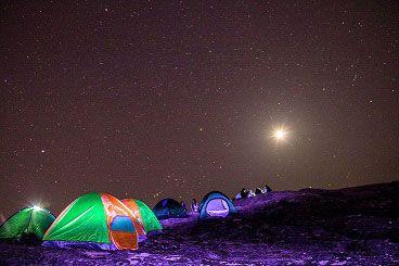 Top ten treks in INDIA